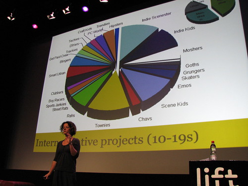 Lift10 Online Communities 1