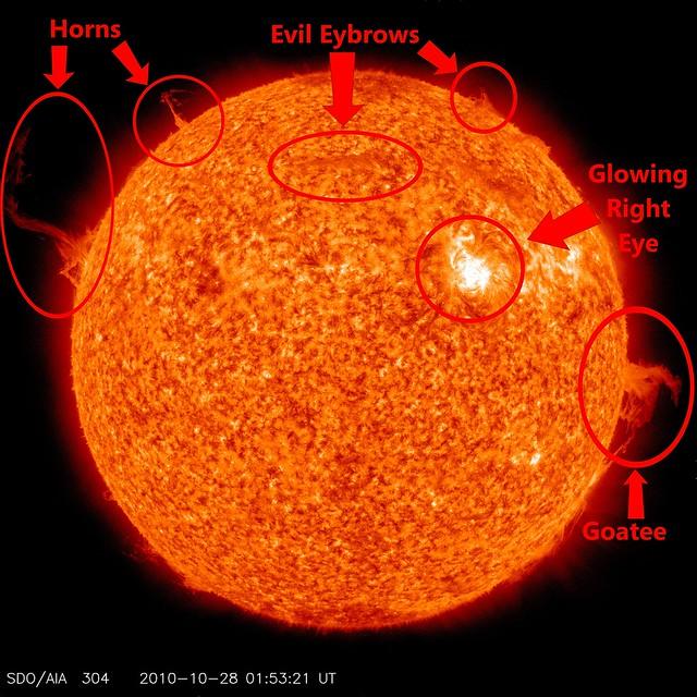 Devil Sun annotated