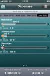 CA Mon Budget Screen : Dépenses par Crédit Agricole