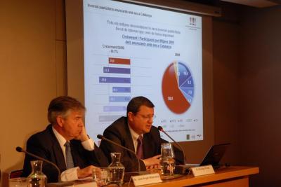 La inversión publicitaria catalana cae un 18,7% en 2009