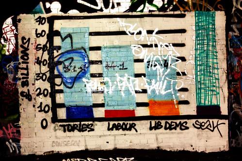 Elections Explained, Graffiti Style
