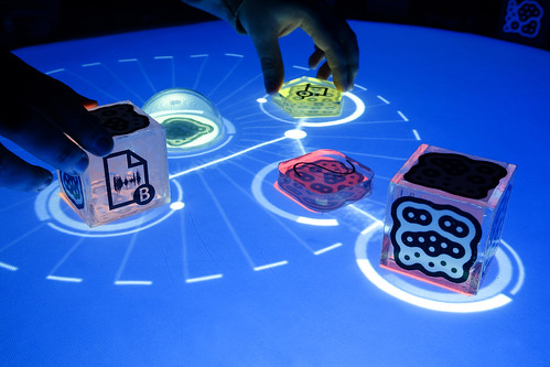 The Reactable