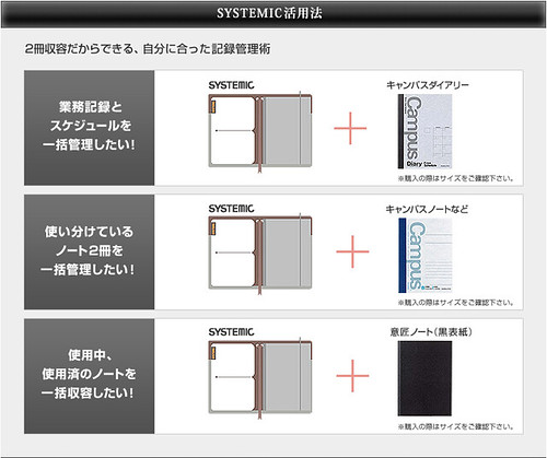 KOKUYO SYSTEMIC 工作用筆記本兩冊收納圖說。