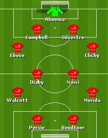 lineup vs wigan by you.