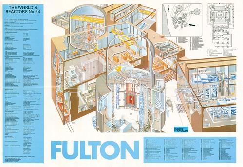 Usina de Fulton