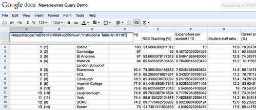 Using Google Spreadsheets Like a Database – The QUERY