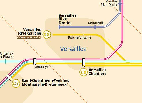 Versailles - RER C