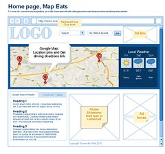 Map Eat's Home Page Blueprint