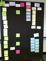 Backlog board