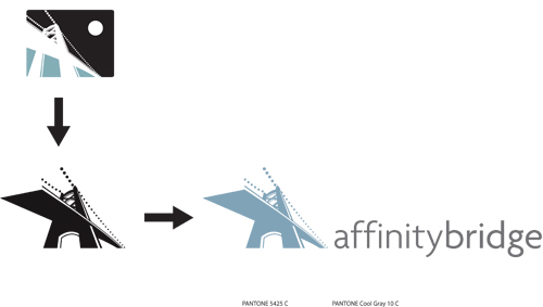 affinitybridge_bridges_blog_finallogo_dev