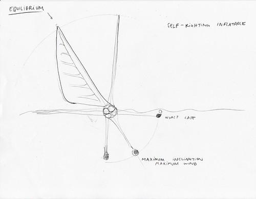Oil Collector swarm boat