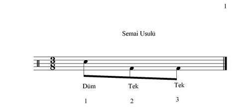 semai