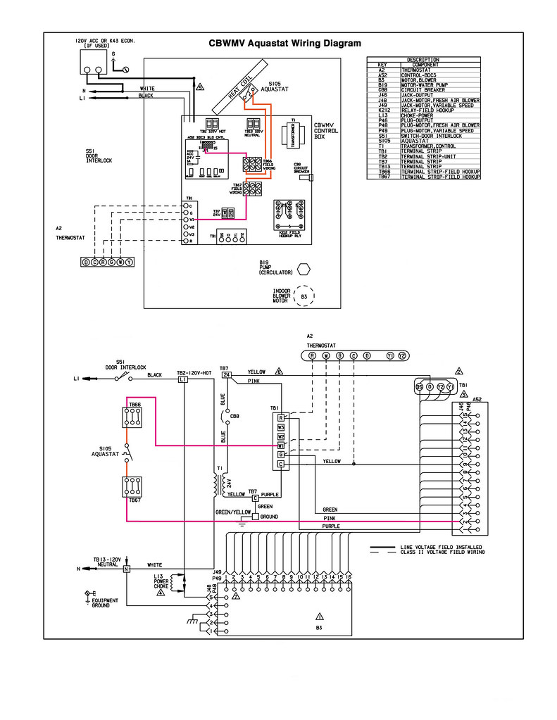 4436057477_edc9ac9579_b?resize=665%2C861 first company air handler wiring diagram the best wiring diagram Basic Electrical Wiring Diagrams at edmiracle.co
