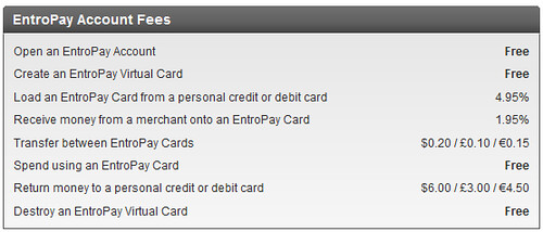 entropay fees