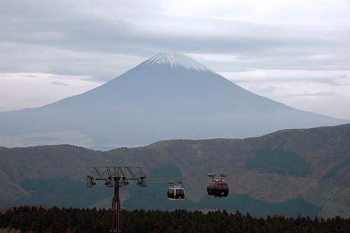 Hakone Ropeway - Owakudani Station