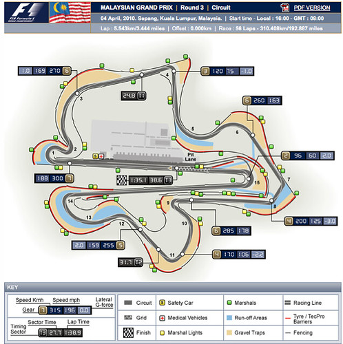 FIA Malaysia circuit map