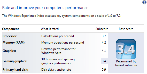 Windows Experience Index rating for a Dell Latitude XT and a KingSpec SSD