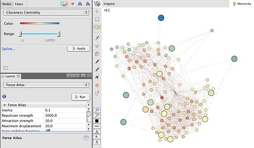Eccentricity (size) and closeness centrality (colour) in gephi