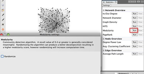 Modularity clustering in Gephi