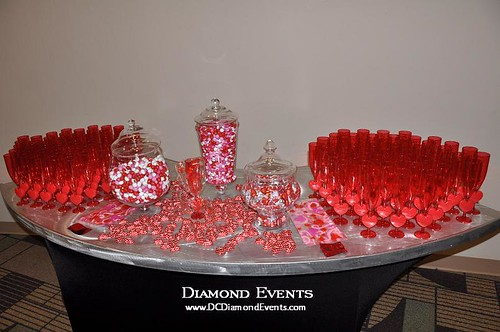 Candy Buffet at the Birthday Party