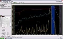 Scratch race SRM output - Final 200m @ 11.5s.