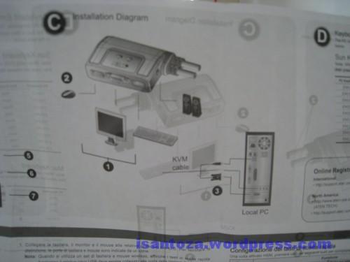 kvm-manual