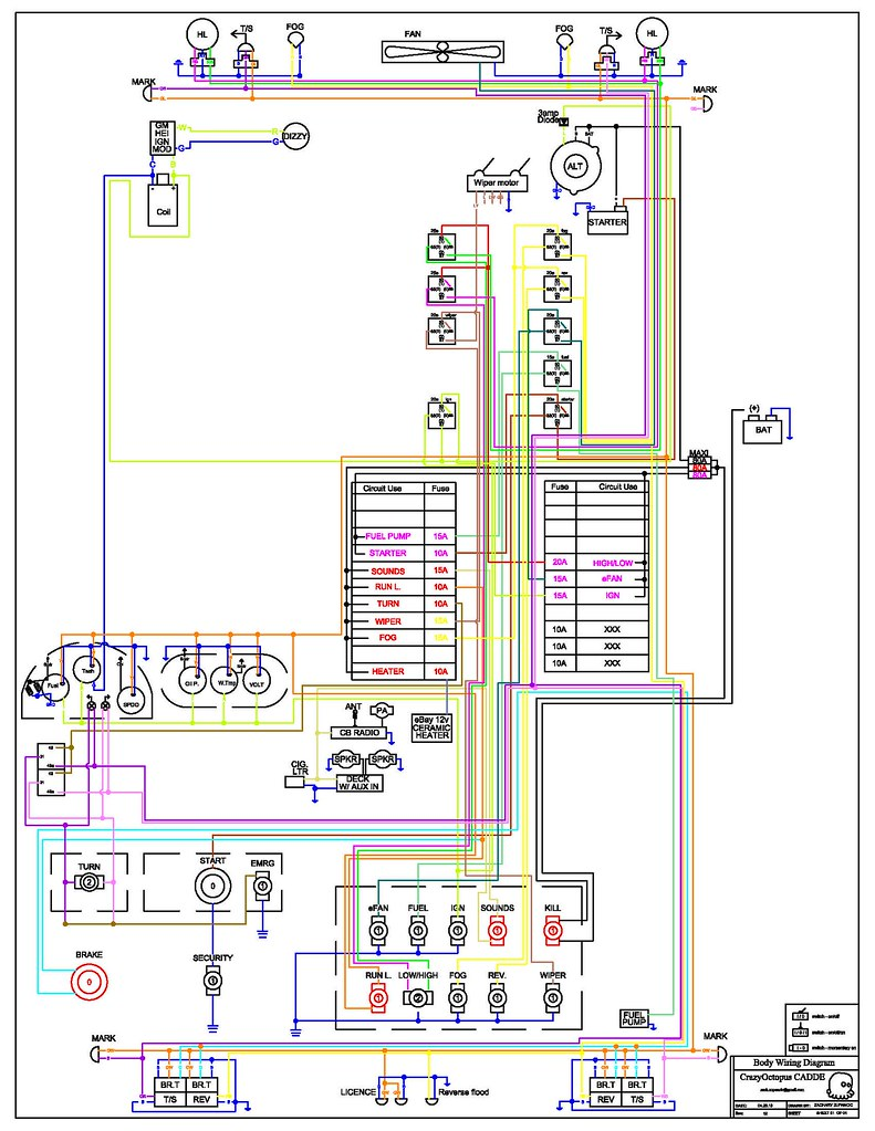 Cool Mercedes 560c Wiring Diagram Contemporary - Best Image Wire ...