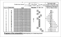 State diagram of a Turing Machine