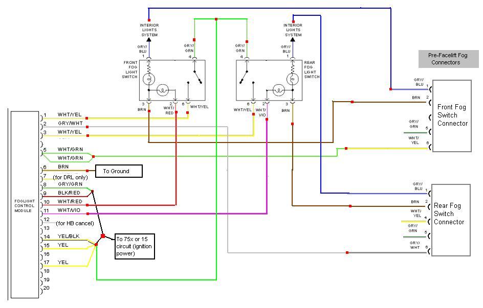 FAQ: B5 A4 / S4 Center Console Thread