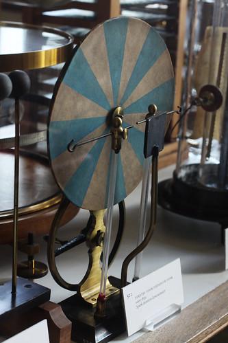 Hypnosis Wheel