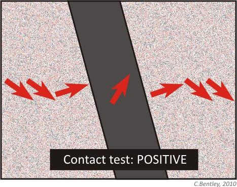 contacttest2