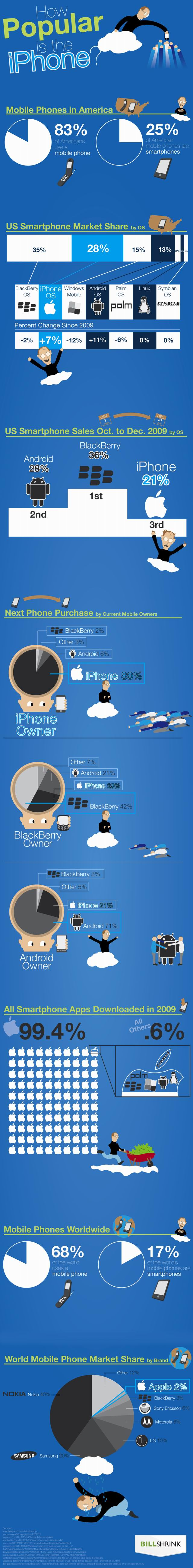 iPhone_infographic