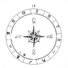 Compass - Natal Chart