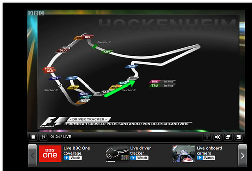 F1 track position