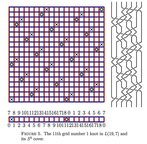 K(19,7,11)