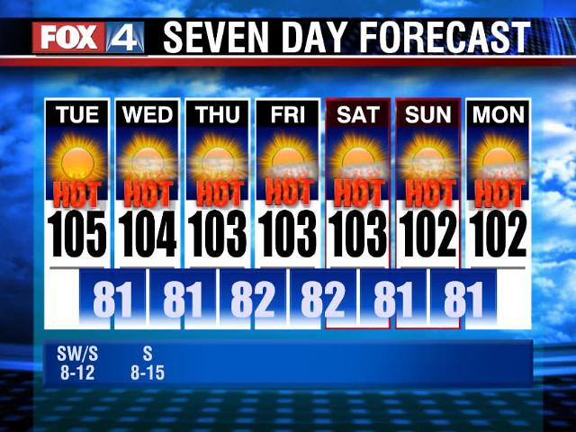 Dallas Heat Forecast