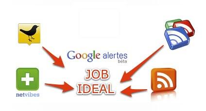 Monter une cellule de veille pour trouver un emploi «