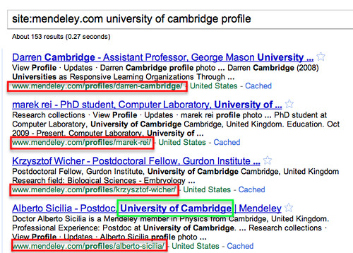 Googling Mendeley profiles