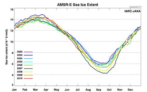 2010-07-17-AMSRE_Sea_Ice_Extent