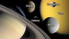 El sistema de Saturno