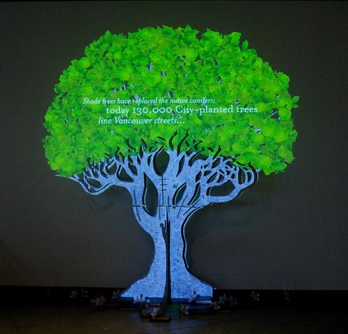 Tree of [Un]common Knowledge-2