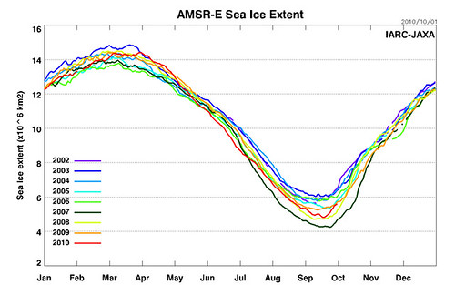AMSRE_Sea_Ice_Extent-2010-10-02