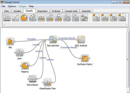 Orange - piped visual data analysis