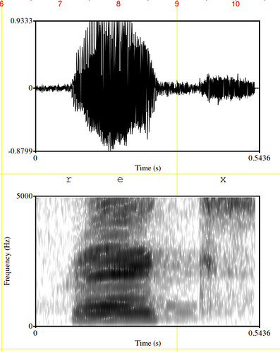 """An analysis of the female voice by Praat - The speech signal of the word """"Rex"""""""