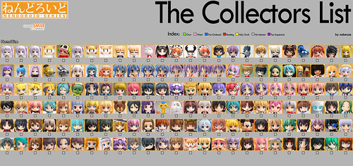 Nendoroid - The Collector List