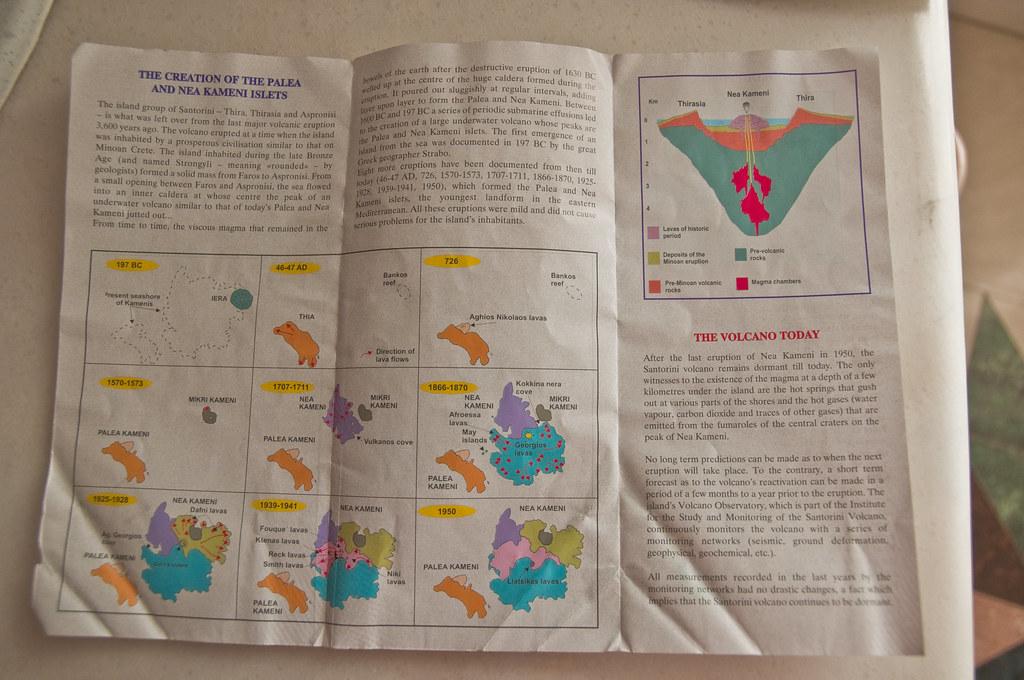 Geological History of Nea and Palea Kameni