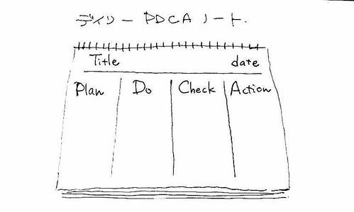手帳とタスク管理をドッキング!来年の手帳 ...