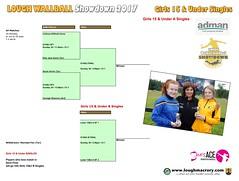 Lough Wallball Showdown 2017 Draws Update 24th July (version 1).xlsb