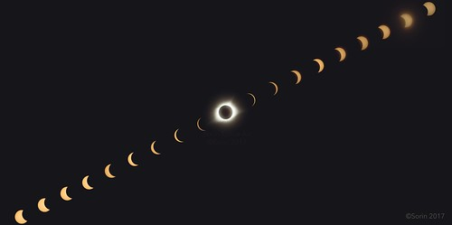 2017 Eclipse Path Composite