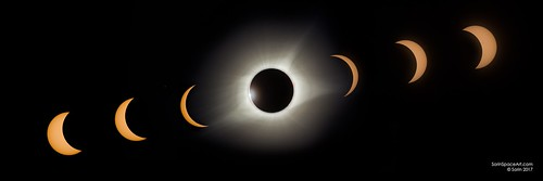 2017 Eclipse Condensed Sequence